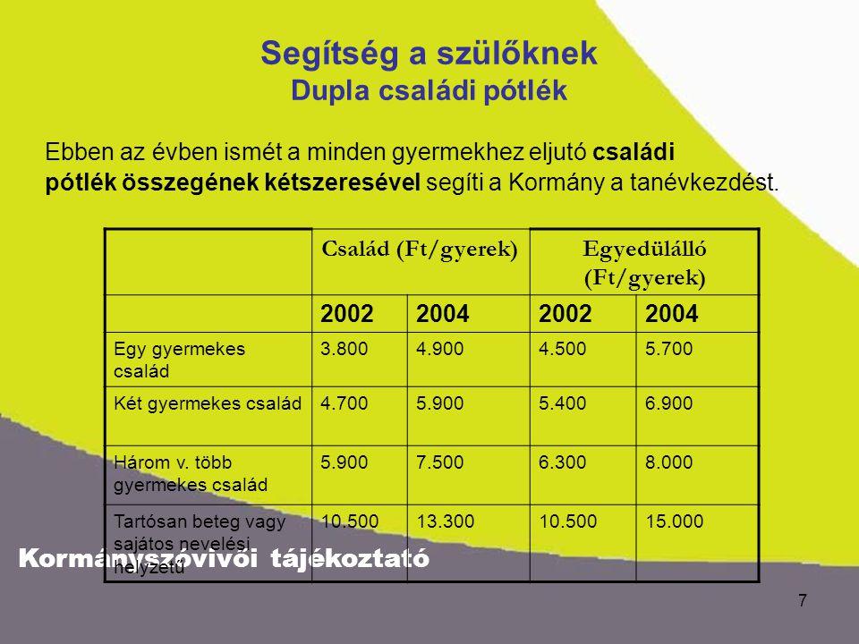 Kormányszóvivői tájékoztató 7 Ebben az évben ismét a minden gyermekhez eljutó családi pótlék összegének kétszeresével segíti a Kormány a tanévkezdést.