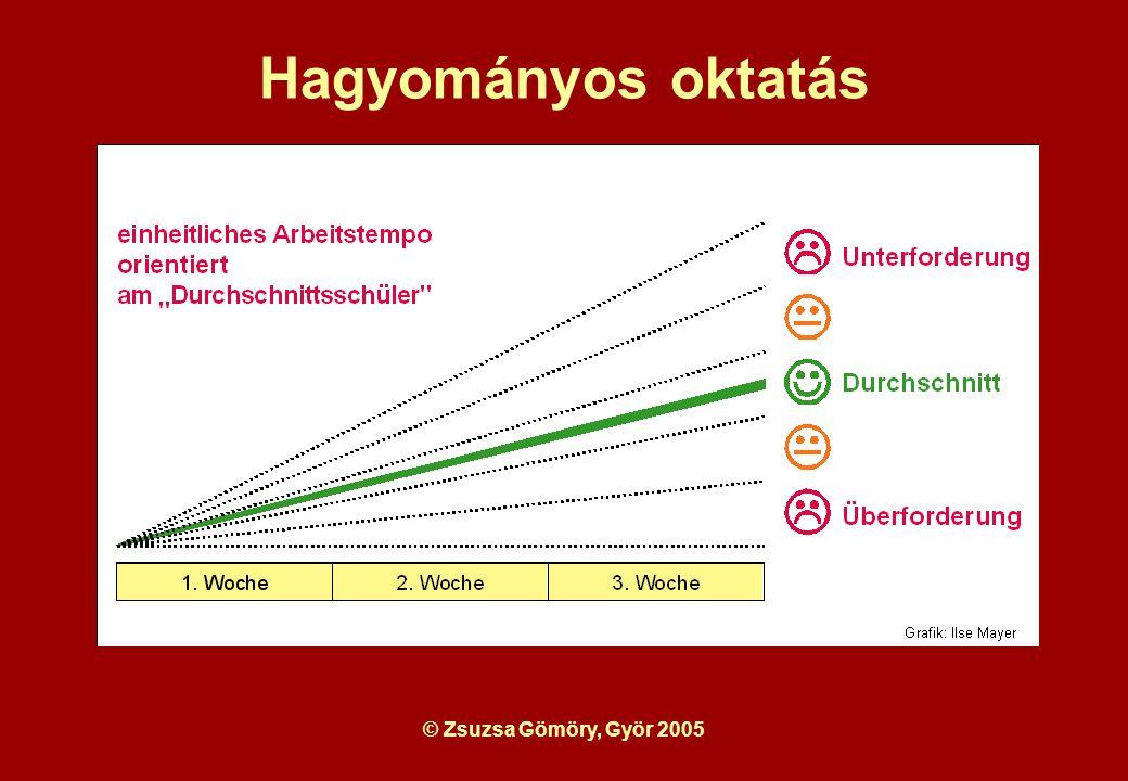 © Zsuzsa Gömöry, Györ 2005 Individualizálás a hagyományos oktatásban: