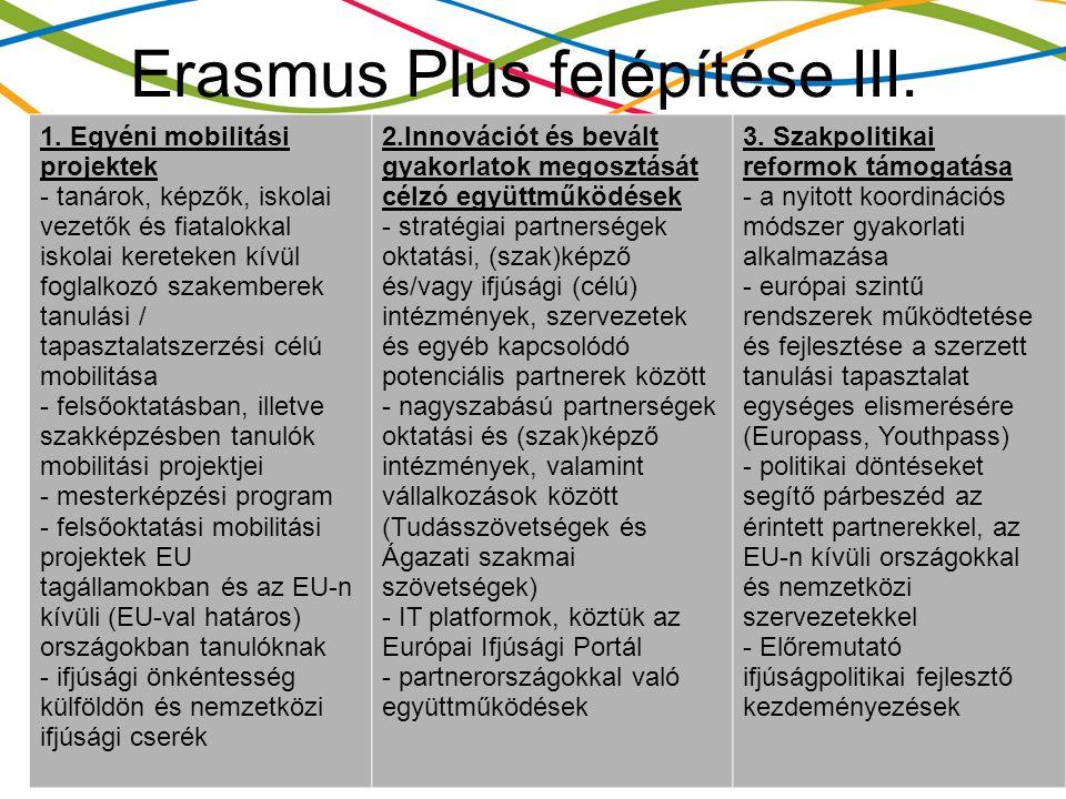 Erasmus Plus felépítése III. 1.