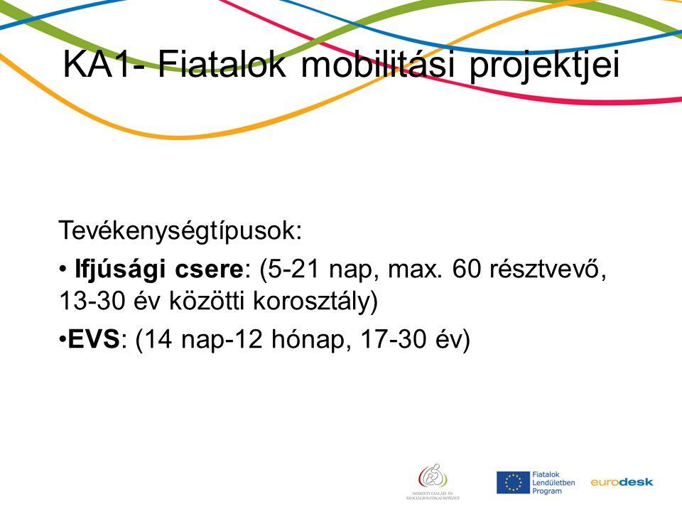 KA1- Fiatalok mobilitási projektjei Tevékenységtípusok: Ifjúsági csere: (5-21 nap, max.