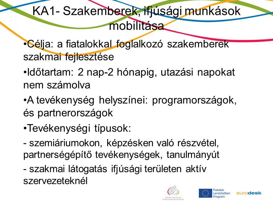 KA1- Szakemberek, ifjúsági munkások mobilitása Célja: a fiatalokkal foglalkozó szakemberek szakmai fejlesztése Időtartam: 2 nap-2 hónapig, utazási napokat nem számolva A tevékenység helyszínei: programországok, és partnerországok Tevékenységi típusok: - szemiáriumokon, képzésken való részvétel, partnerségépítő tevékenységek, tanulmányút - szakmai látogatás ifjúsági területen aktív szervezeteknél