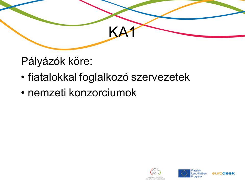 KA1 Pályázók köre: fiatalokkal foglalkozó szervezetek nemzeti konzorciumok