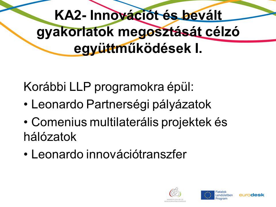 KA2-  Innovációt és bevált gyakorlatok megosztását célzó együttműködések I.