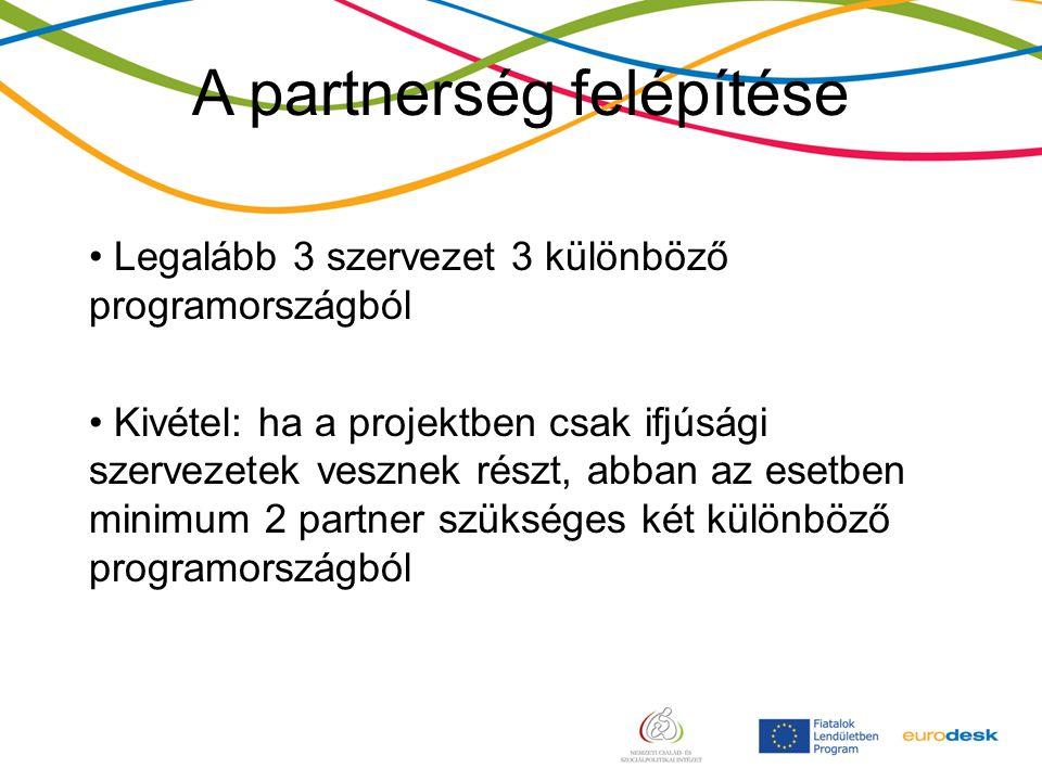 A partnerség felépítése Legalább 3 szervezet 3 különböző programországból Kivétel: ha a projektben csak ifjúsági szervezetek vesznek részt, abban az esetben minimum 2 partner szükséges két különböző programországból