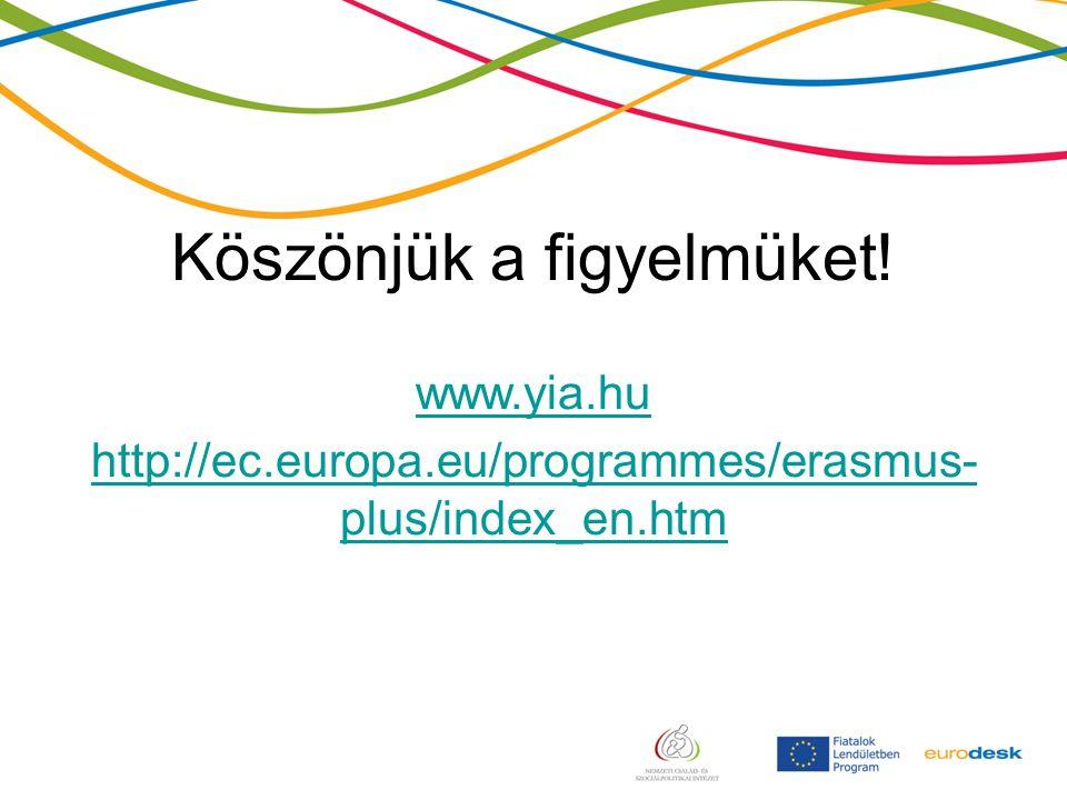 Köszönjük a figyelmüket! www.yia.hu http://ec.europa.eu/programmes/erasmus- plus/index_en.htm