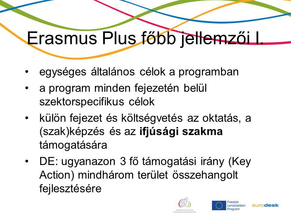 Erasmus Plus főbb jellemzői I.