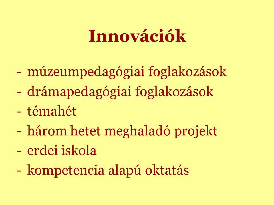 Innovációk -múzeumpedagógiai foglakozások -drámapedagógiai foglakozások -témahét -három hetet meghaladó projekt -erdei iskola -kompetencia alapú oktatás