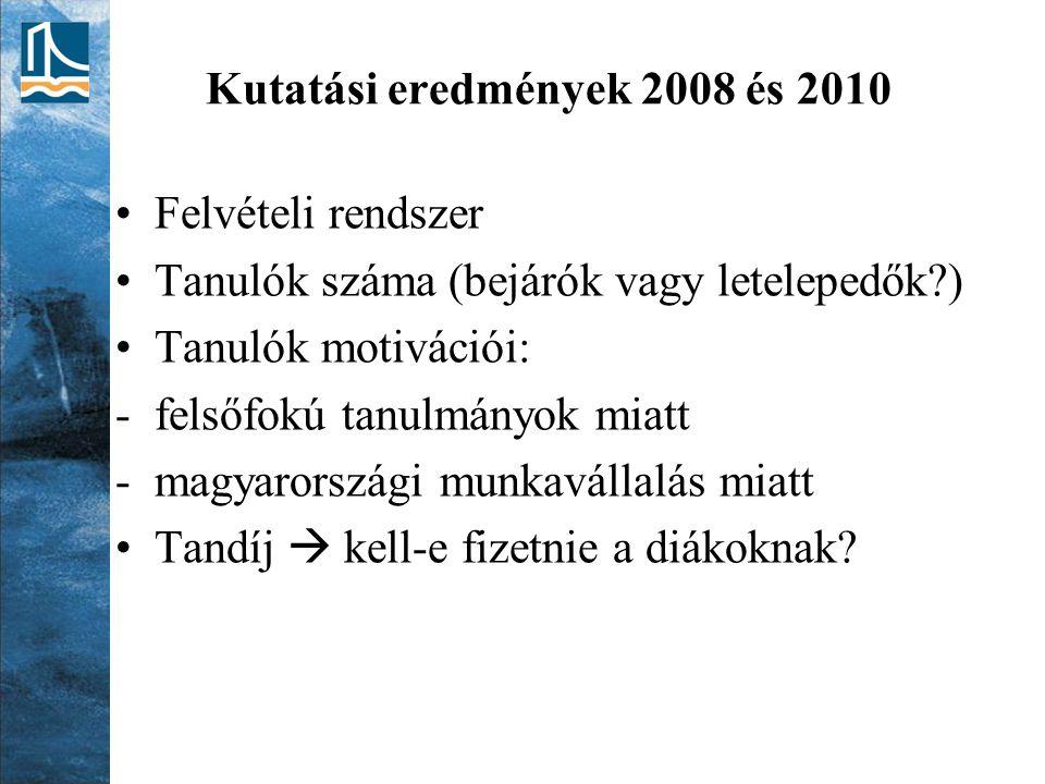 Kutatási eredmények 2008 és 2010 Felvételi rendszer Tanulók száma (bejárók vagy letelepedők?) Tanulók motivációi: -felsőfokú tanulmányok miatt -magyar