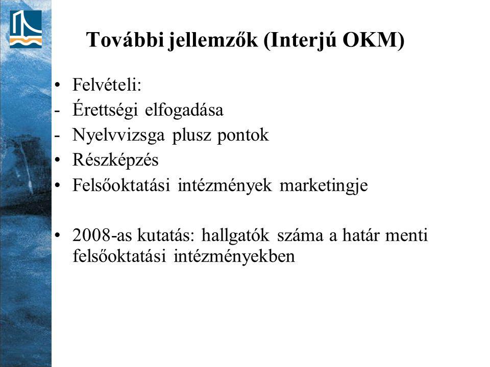 További jellemzők (Interjú OKM) Felvételi: -Érettségi elfogadása -Nyelvvizsga plusz pontok Részképzés Felsőoktatási intézmények marketingje 2008-as ku
