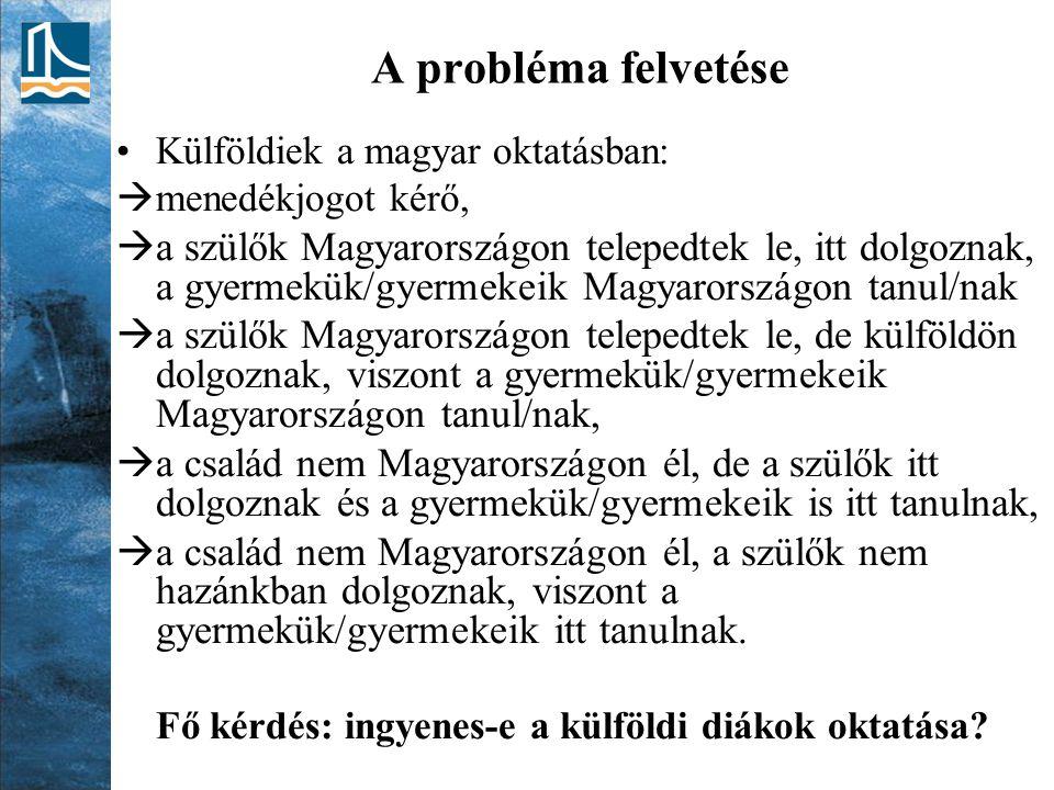A probléma felvetése Külföldiek a magyar oktatásban:  menedékjogot kérő,  a szülők Magyarországon telepedtek le, itt dolgoznak, a gyermekük/gyermeke