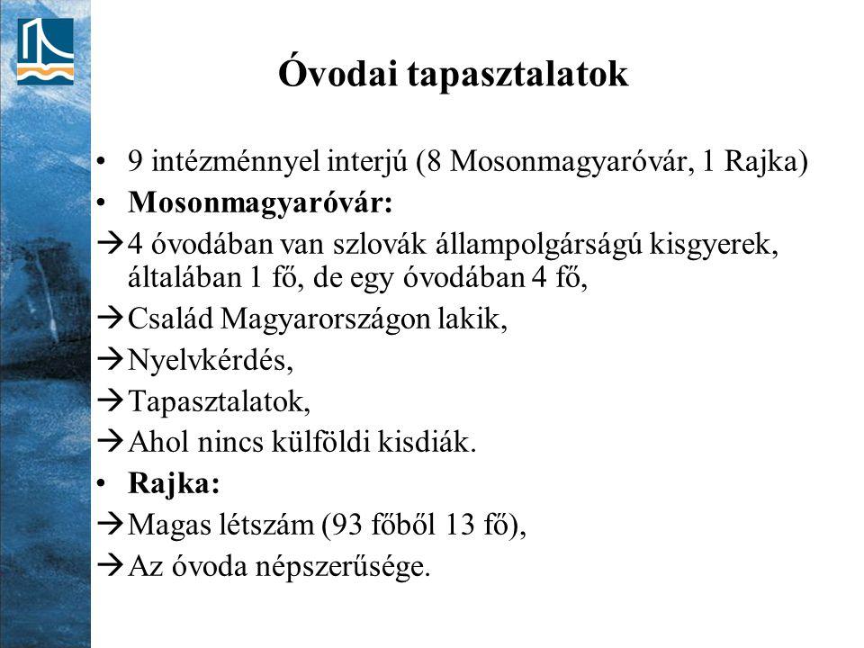 Óvodai tapasztalatok 9 intézménnyel interjú (8 Mosonmagyaróvár, 1 Rajka) Mosonmagyaróvár:  4 óvodában van szlovák állampolgárságú kisgyerek, általába