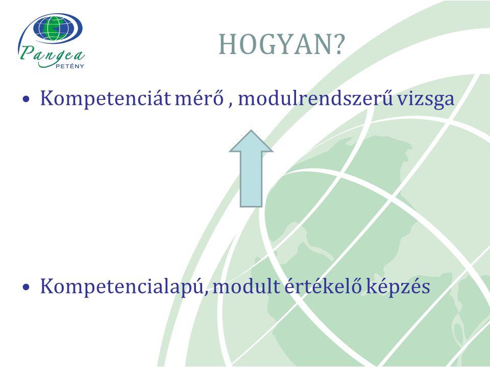 HOGYAN? Kompetenciát mérő, modulrendszerű vizsga Kompetencialapú, modult értékelő képzés