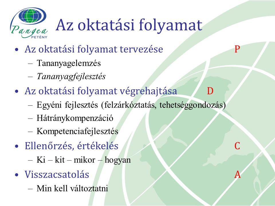 Az oktatási folyamat Az oktatási folyamat tervezéseP –Tananyagelemzés –Tananyagfejlesztés Az oktatási folyamat végrehajtásaD –Egyéni fejlesztés (felzá