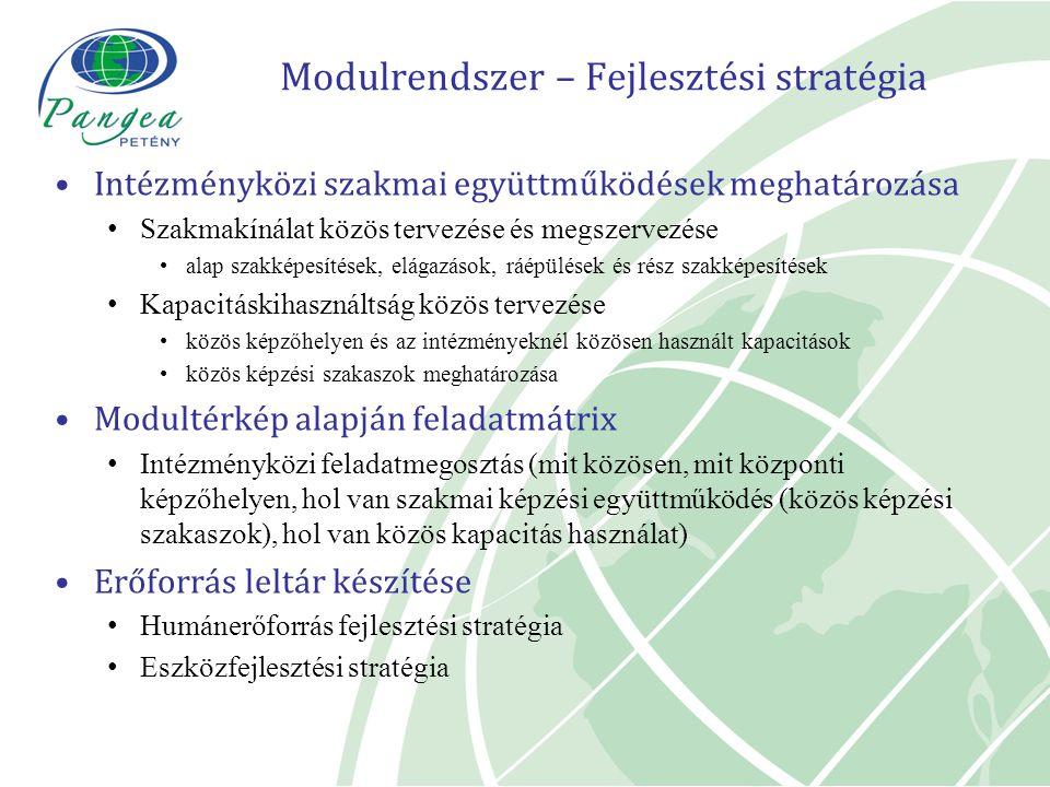 Modulrendszer – Fejlesztési stratégia Intézményközi szakmai együttműködések meghatározása Szakmakínálat közös tervezése és megszervezése alap szakképe