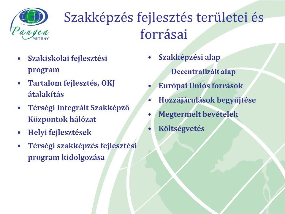 Szakképzés fejlesztés területei és forrásai Szakiskolai fejlesztési program Tartalom fejlesztés, OKJ átalakítás Térségi Integrált Szakképző Központok