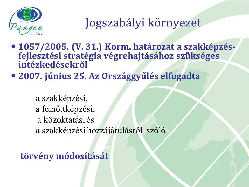 Jogszabályi környezet 1057/2005. (V. 31.) Korm. határozat a szakképzés- fejlesztési stratégia végrehajtásához szükséges intézkedésekről 2007. június 2