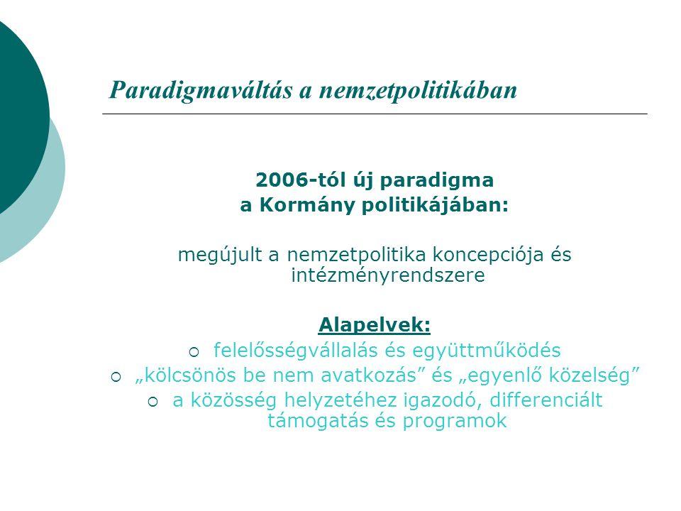 """Paradigmaváltás a nemzetpolitikában 2006-tól új paradigma a Kormány politikájában: megújult a nemzetpolitika koncepciója és intézményrendszere Alapelvek:  felelősségvállalás és együttműködés  """"kölcsönös be nem avatkozás és """"egyenlő közelség  a közösség helyzetéhez igazodó, differenciált támogatás és programok"""