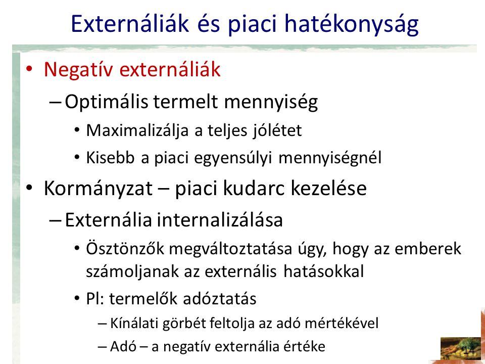Externáliák és piaci hatékonyság Negatív externáliák – Optimális termelt mennyiség Maximalizálja a teljes jólétet Kisebb a piaci egyensúlyi mennyiségnél Kormányzat – piaci kudarc kezelése – Externália internalizálása Ösztönzők megváltoztatása úgy, hogy az emberek számoljanak az externális hatásokkal Pl: termelők adóztatás – Kínálati görbét feltolja az adó mértékével – Adó – a negatív externália értéke 14