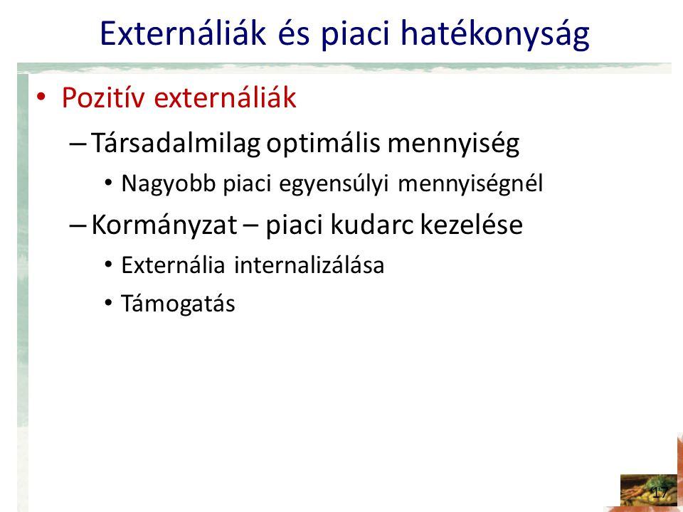 Externáliák és piaci hatékonyság Pozitív externáliák – Társadalmilag optimális mennyiség Nagyobb piaci egyensúlyi mennyiségnél – Kormányzat – piaci kudarc kezelése Externália internalizálása Támogatás 17
