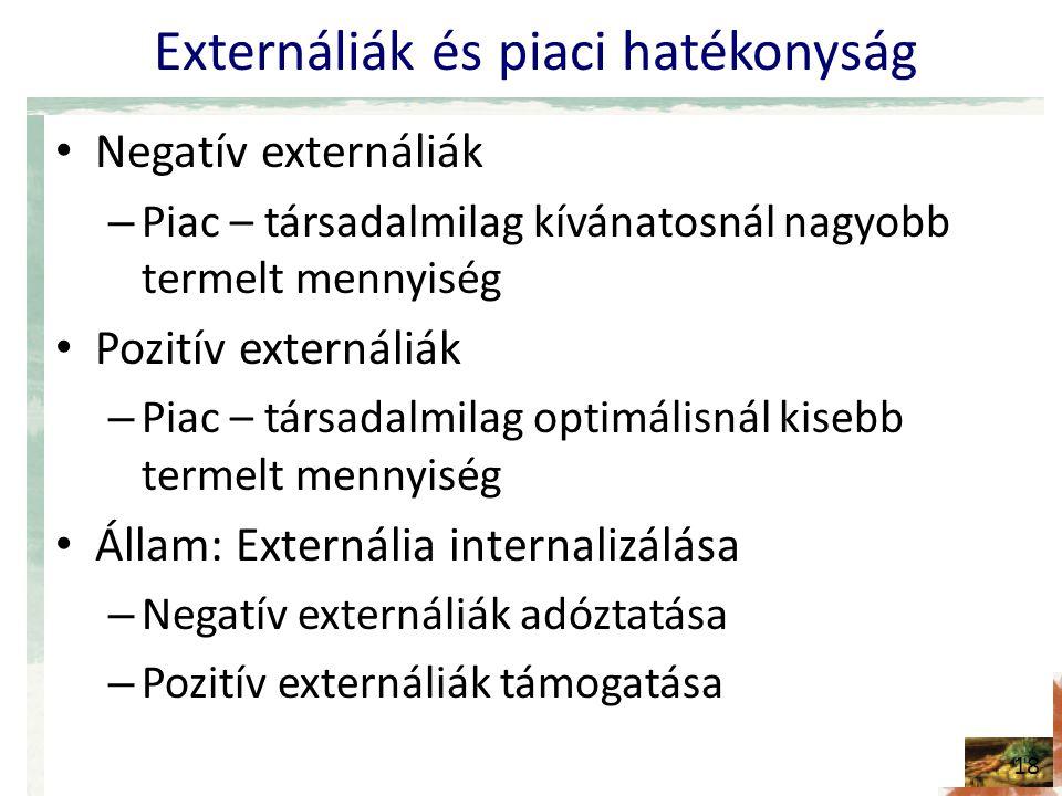 Externáliák és piaci hatékonyság Negatív externáliák – Piac – társadalmilag kívánatosnál nagyobb termelt mennyiség Pozitív externáliák – Piac – társadalmilag optimálisnál kisebb termelt mennyiség Állam: Externália internalizálása – Negatív externáliák adóztatása – Pozitív externáliák támogatása 18