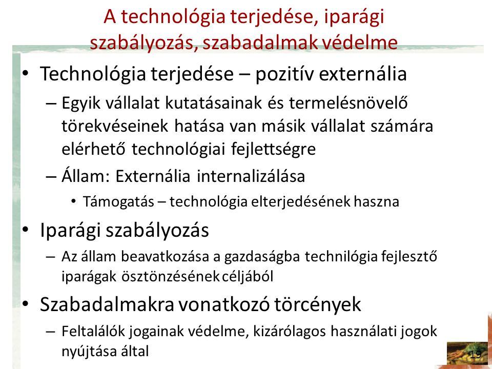 Technológia terjedése – pozitív externália – Egyik vállalat kutatásainak és termelésnövelő törekvéseinek hatása van másik vállalat számára elérhető technológiai fejlettségre – Állam: Externália internalizálása Támogatás – technológia elterjedésének haszna Iparági szabályozás – Az állam beavatkozása a gazdaságba technilógia fejlesztő iparágak ösztönzésének céljából Szabadalmakra vonatkozó törcények – Feltalálók jogainak védelme, kizárólagos használati jogok nyújtása által A technológia terjedése, iparági szabályozás, szabadalmak védelme 19