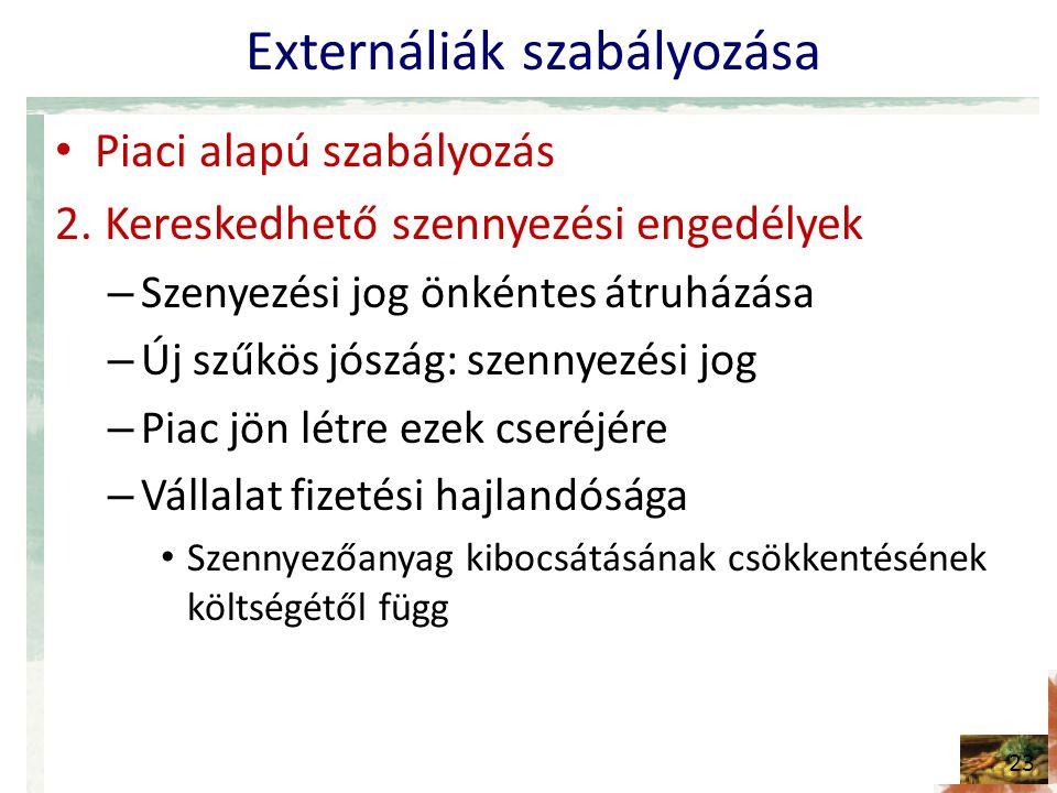 Externáliák szabályozása Piaci alapú szabályozás 2.