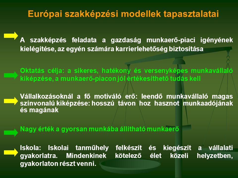 Európai szakképzési modellek tapasztalatai A szakképzés feladata a gazdaság munkaerő-piaci igényének kielégítése, az egyén számára karrierlehetőség bi