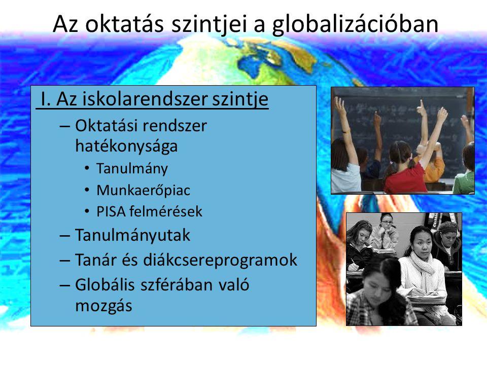 Az oktatás szintjei a globalizációban I. Az iskolarendszer szintje – Oktatási rendszer hatékonysága Tanulmány Munkaerőpiac PISA felmérések – Tanulmány