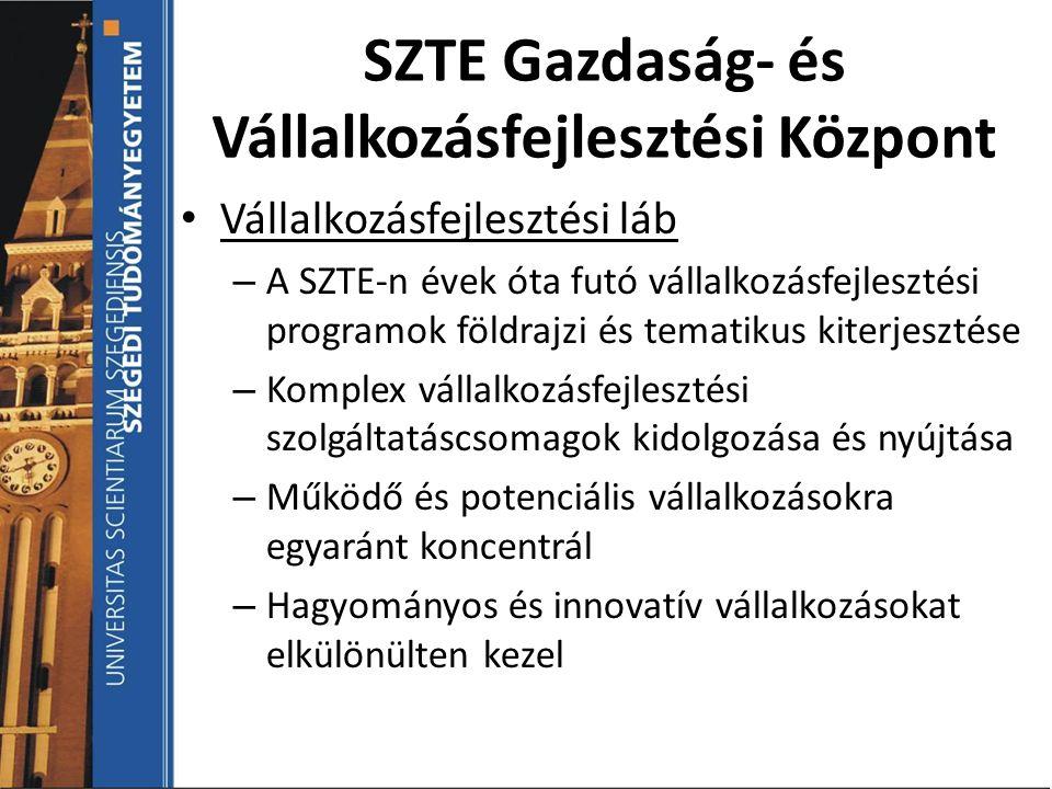 Vállalkozásfejlesztési láb – A SZTE-n évek óta futó vállalkozásfejlesztési programok földrajzi és tematikus kiterjesztése – Komplex vállalkozásfejlesz