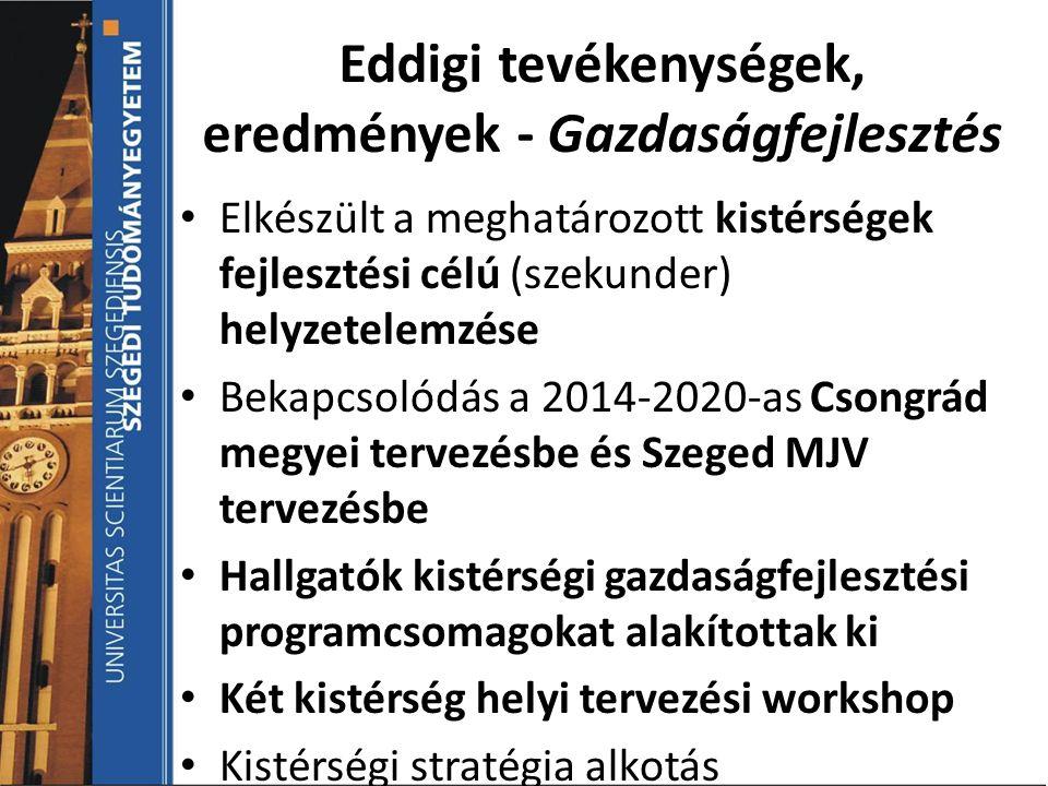 Elkészült a meghatározott kistérségek fejlesztési célú (szekunder) helyzetelemzése Bekapcsolódás a 2014-2020-as Csongrád megyei tervezésbe és Szeged M