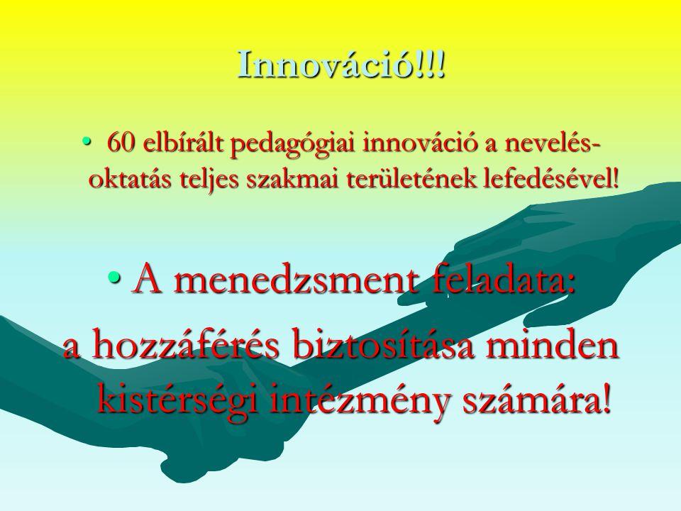 Innováció!!.