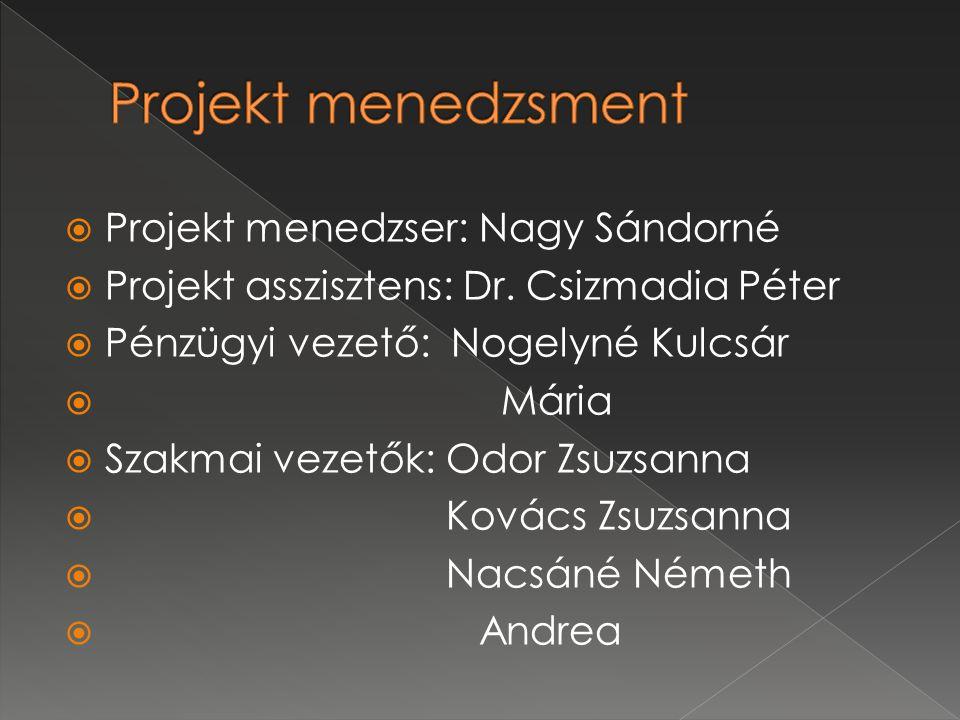  Projekt menedzser: Nagy Sándorné  Projekt asszisztens: Dr.