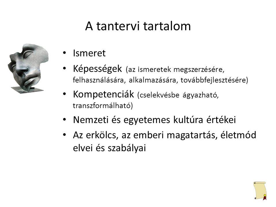 A tantervi tartalom Ismeret Képességek (az ismeretek megszerzésére, felhasználására, alkalmazására, továbbfejlesztésére) Kompetenciák (cselekvésbe ágy
