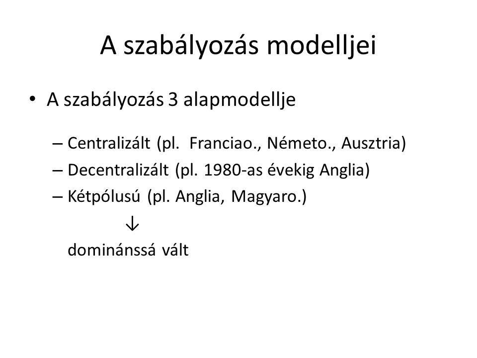 A szabályozás modelljei A szabályozás 3 alapmodellje – Centralizált (pl. Franciao., Németo., Ausztria) – Decentralizált (pl. 1980-as évekig Anglia) –