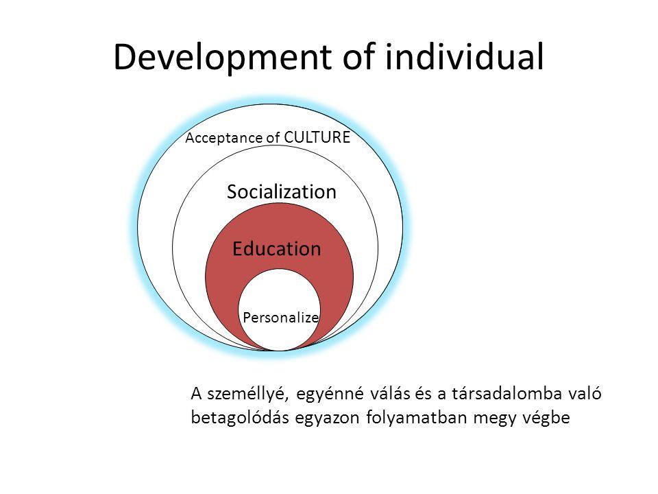 Development of individual A személlyé, egyénné válás és a társadalomba való betagolódás egyazon folyamatban megy végbe Acceptance of CULTURE Socializa