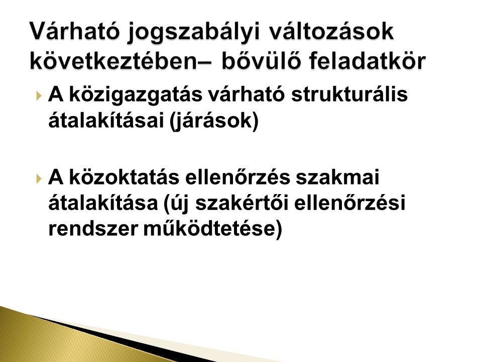  A közigazgatás várható strukturális átalakításai (járások)  A közoktatás ellenőrzés szakmai átalakítása (új szakértői ellenőrzési rendszer működtet