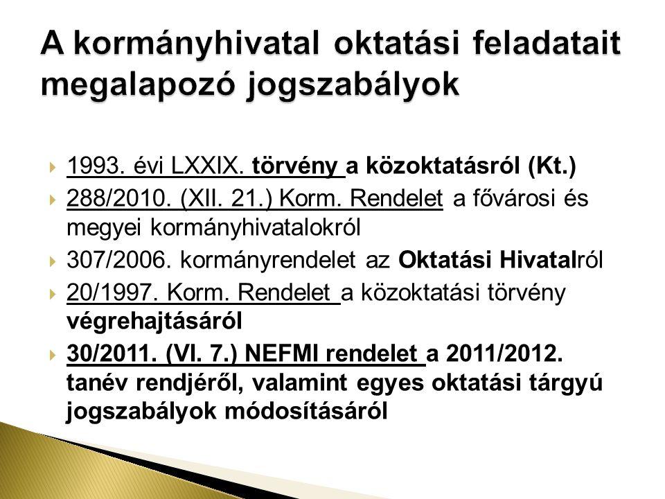  1993. évi LXXIX. törvény a közoktatásról (Kt.)  288/2010. (XII. 21.) Korm. Rendelet a fővárosi és megyei kormányhivatalokról  307/2006. kormányren