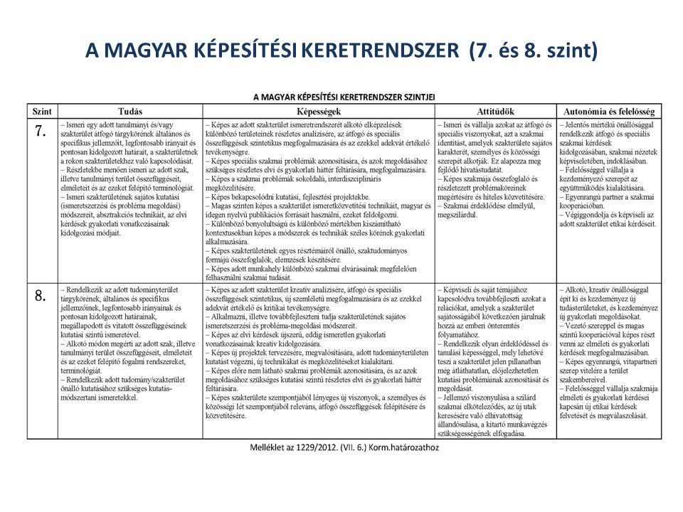 A MAGYAR KÉPESÍTÉSI KERETRENDSZER (7. és 8. szint)