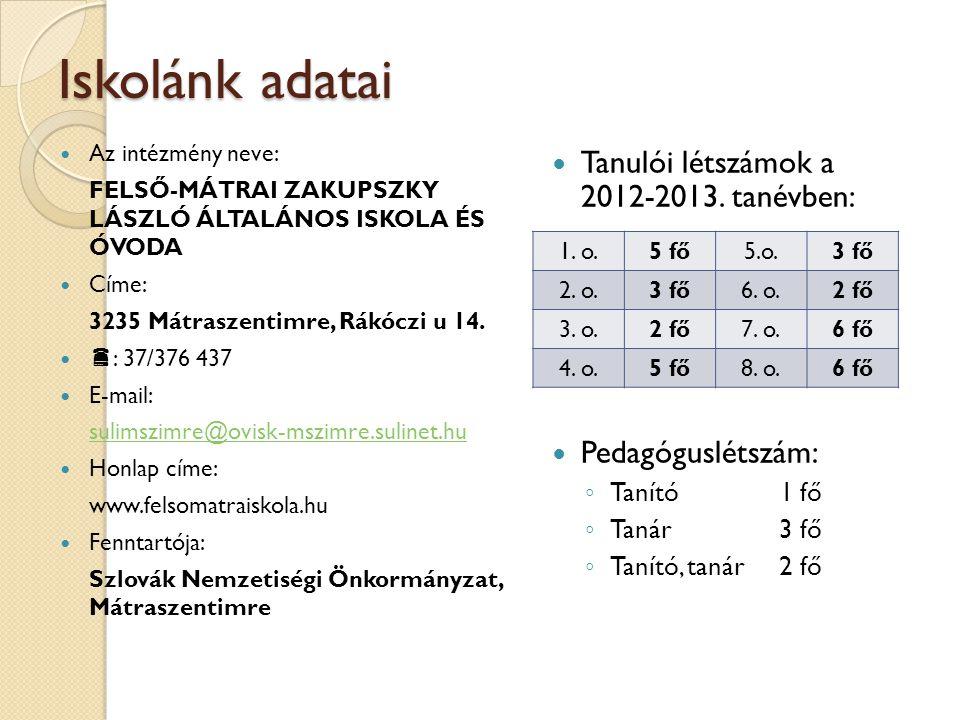 Iskolánk adatai Az intézmény neve: FELSŐ-MÁTRAI ZAKUPSZKY LÁSZLÓ ÁLTALÁNOS ISKOLA ÉS ÓVODA Címe: 3235 Mátraszentimre, Rákóczi u 14.