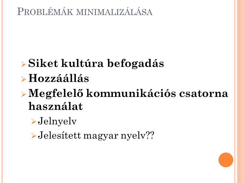 P ROBLÉMÁK MINIMALIZÁLÁSA  Siket kultúra befogadás  Hozzáállás  Megfelelő kommunikációs csatorna használat  Jelnyelv  Jelesített magyar nyelv??
