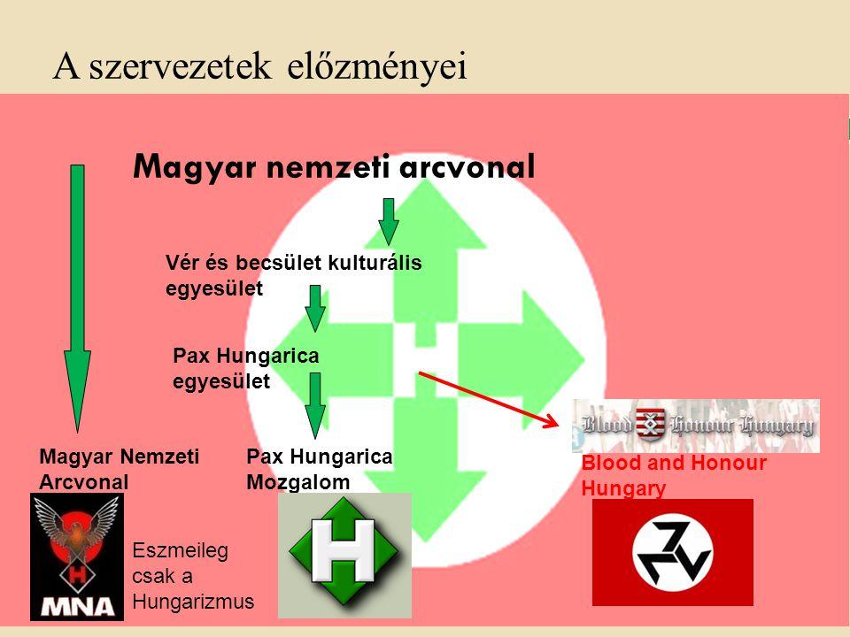 A szervezetek előzményei Magyar nemzeti arcvonal Vér és becsület kulturális egyesület Pax Hungarica egyesület Pax Hungarica Mozgalom Blood and Honour Hungary Magyar Nemzeti Arcvonal Eszmeileg csak a Hungarizmus