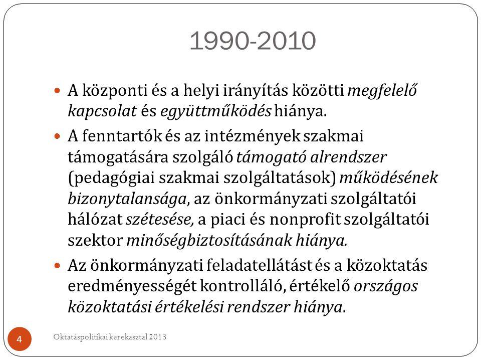 1990-2010 A központi és a helyi irányítás közötti megfelelő kapcsolat és együttműködés hiánya.