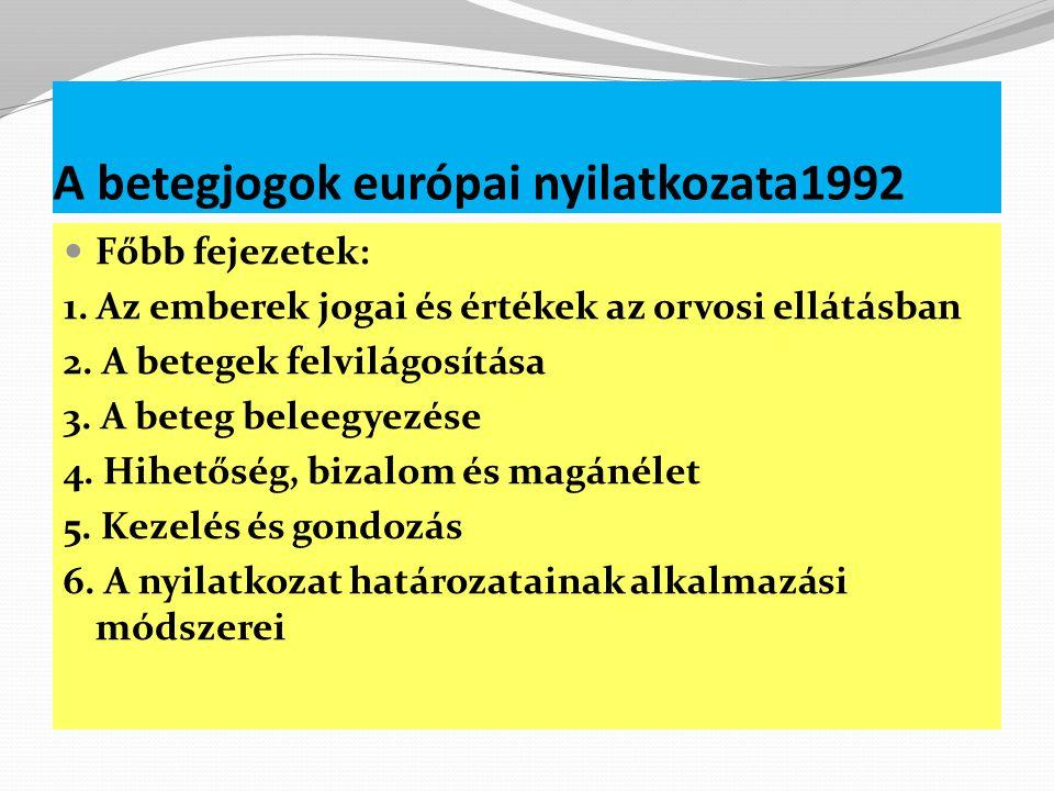 A betegjogok európai nyilatkozata1992 Főbb fejezetek: 1.