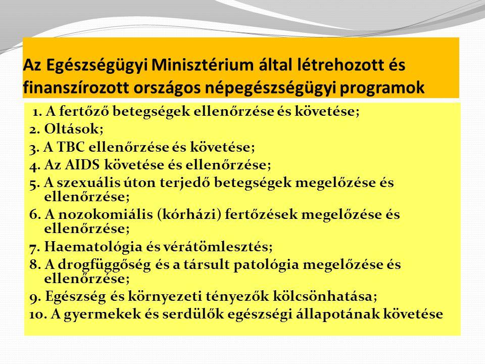 Az Egészségügyi Minisztérium által létrehozott és finanszírozott országos népegészségügyi programok 1.
