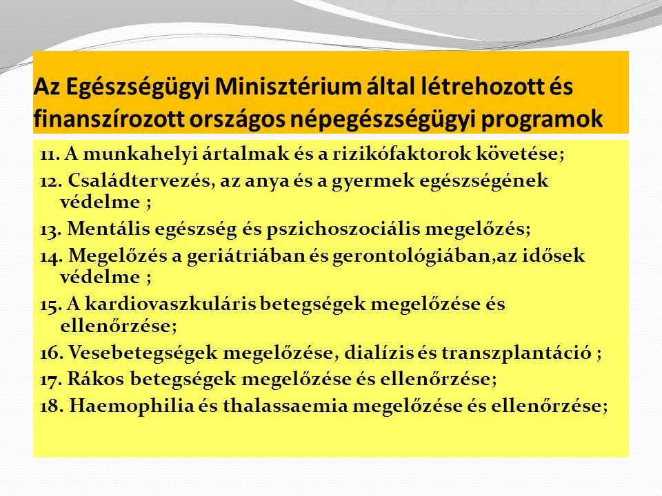 Az Egészségügyi Minisztérium által létrehozott és finanszírozott országos népegészségügyi programok 11.