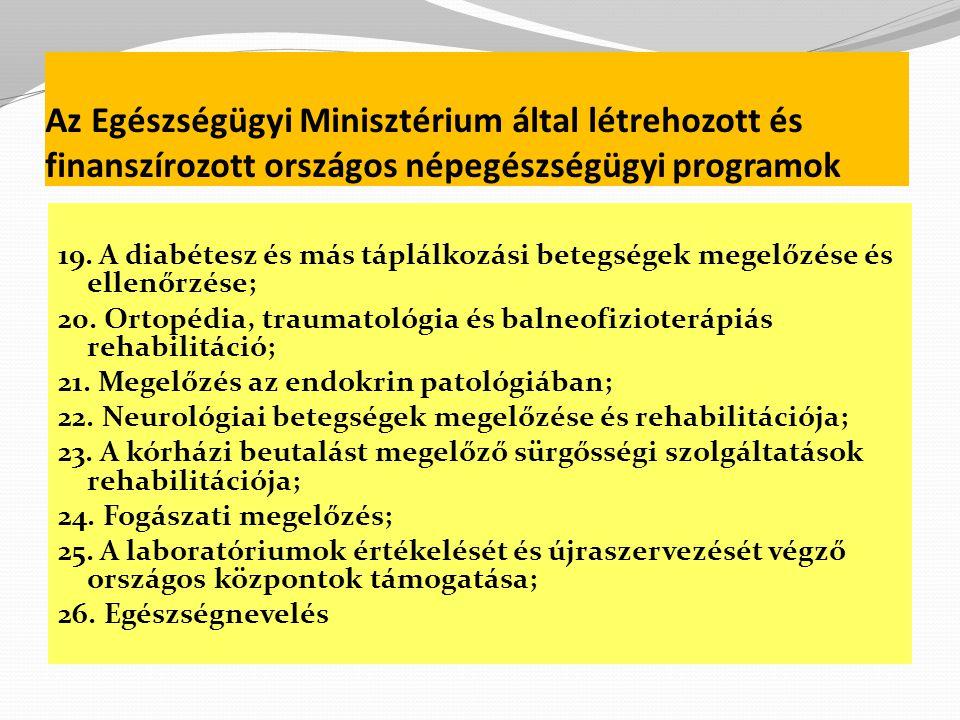 Az Egészségügyi Minisztérium által létrehozott és finanszírozott országos népegészségügyi programok 19.