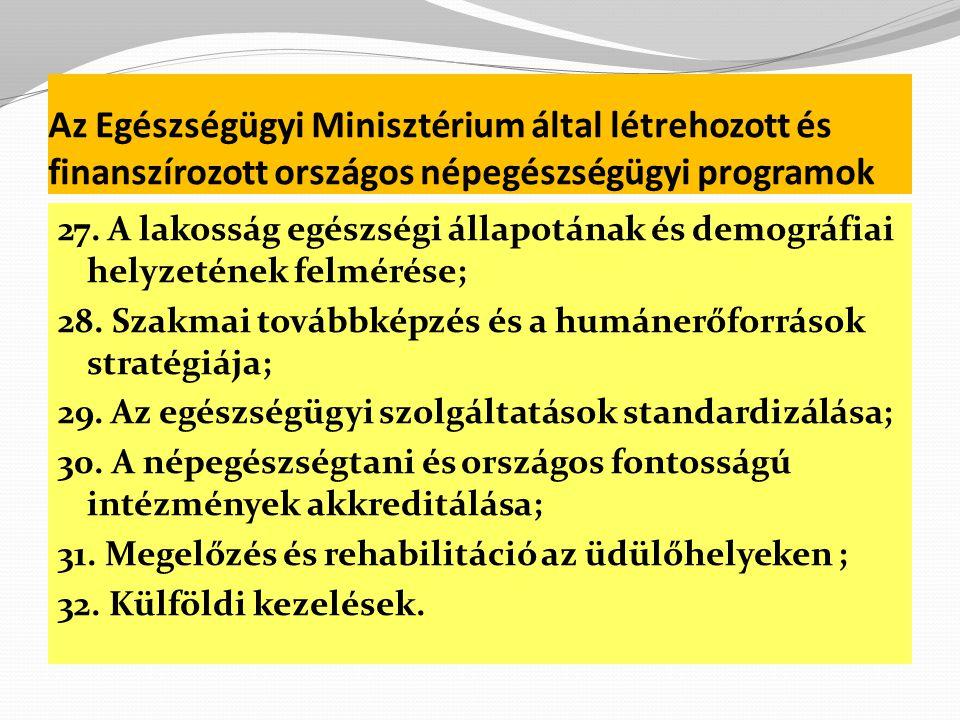 Az Egészségügyi Minisztérium által létrehozott és finanszírozott országos népegészségügyi programok 27.