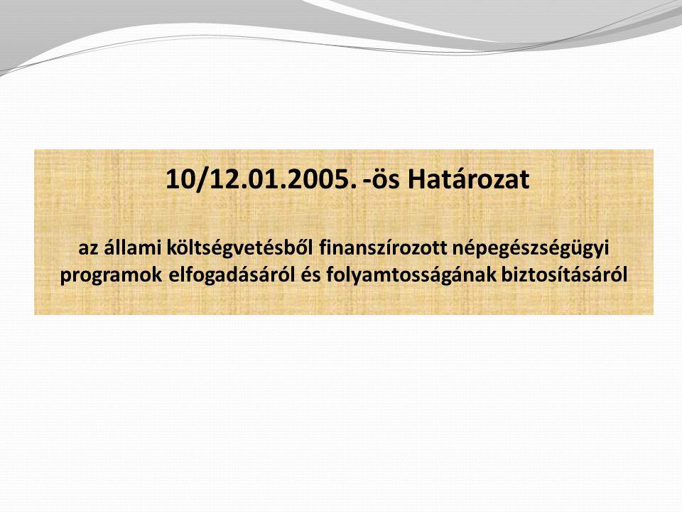 10/12.01.2005.
