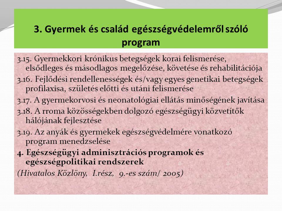 3.Gyermek és család egészségvédelemről szóló program 3.15.