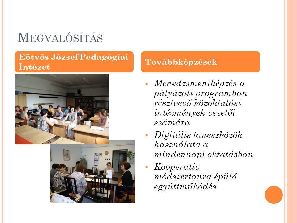 M EGVALÓSÍTÁS  Menedzsmentképzés a pályázati programban résztvevő közoktatási intézmények vezetői számára  Digitális taneszközök használata a mindennapi oktatásban  Kooperatív módszertanra épülő együttműködés Eötvös József Pedagógiai Intézet Továbbképzések
